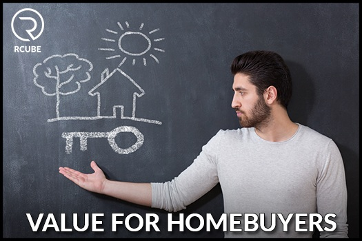 Know the 'NCR Region' and it value for Homebuyers